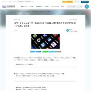 スマートフォンユーザーの52.2%が「この1ヵ月で有料アプリをダウンロードした」と回答