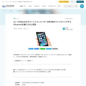 iPhone4Sの興味度及び、購買意欲調査