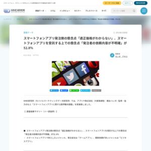 スマートフォンアプリに関する業界動向調査