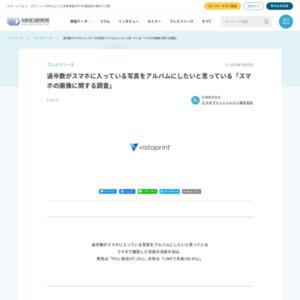 スマホの画像に関する調査 ビスタプリントジャパン