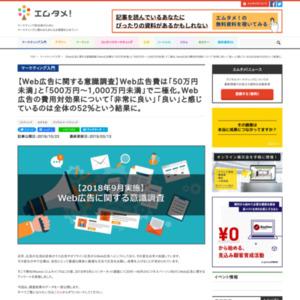 Web広告に関する意識調査
