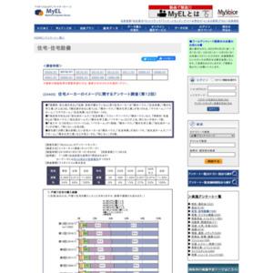 住宅メーカーのイメージに関するアンケート調査(第12回)