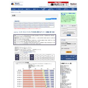 インターネットバンキングの利用に関する調査(第19回)