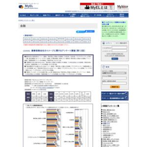 損害保険会社のイメージに関するアンケート調査(第12回)