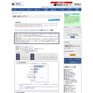スマートスピーカー(AIスピーカー)に関するアンケート調査
