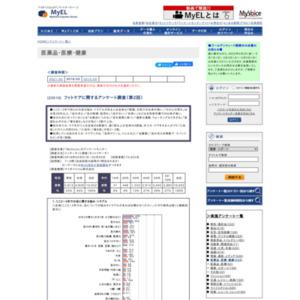 フットケアに関するアンケート調査(第2回)
