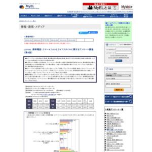 携帯電話・スマートフォンとライフスタイルに関するアンケート調査(第4回)