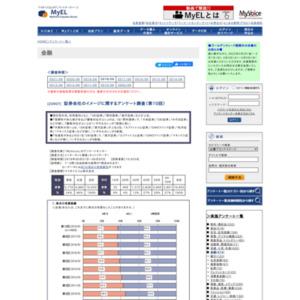 証券会社のイメージに関するアンケート調査(第10回)