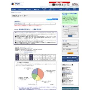 柔軟剤に関するアンケート調査(第2回)