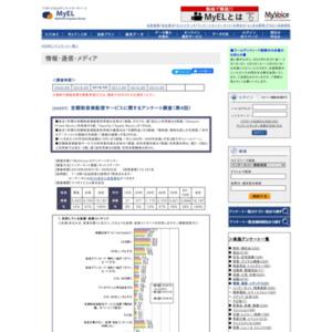 定額制音楽配信サービスに関するアンケート調査(第4回)