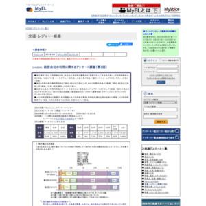 航空会社の利用に関するアンケート調査(第3回)