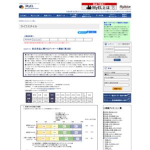 防災用品に関するアンケート調査(第2回)
