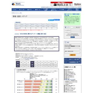 SNSの利用に関するアンケート調査(第14回)