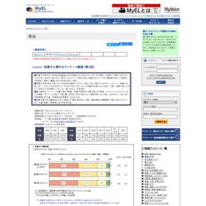 和菓子に関するアンケート調査(第3回)