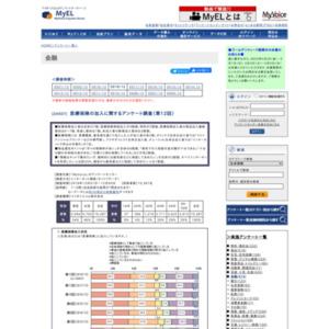 医療保険の加入に関するアンケート調査(第12回)