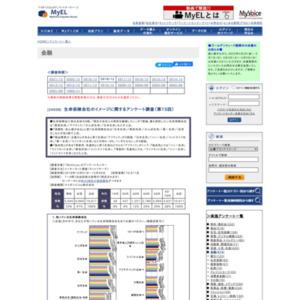 生命保険会社のイメージに関するアンケート調査(第15回)