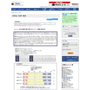 肌の乾燥対策に関するアンケート調査(第4回)