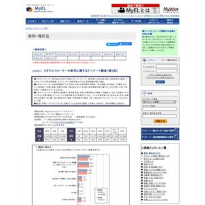 ミネラルウォーターの飲用に関するアンケート調査(第9回)