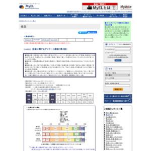 豆腐に関するアンケート調査(第3回)