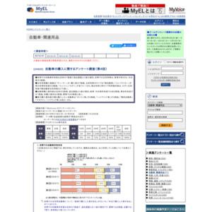 自動車の購入に関するアンケート調査(第4回)