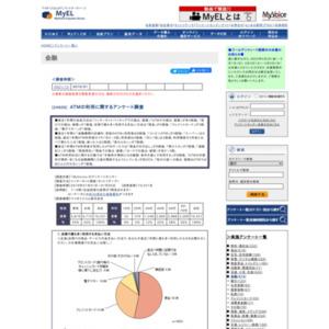 ATMの利用に関するアンケート調査