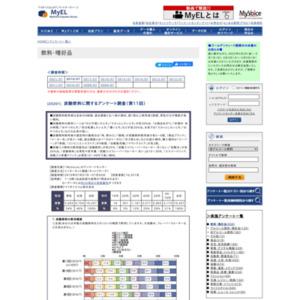 炭酸飲料に関するアンケート調査(第11回)