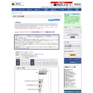 ウォーターサーバーの利用に関するアンケート調査(第10回)