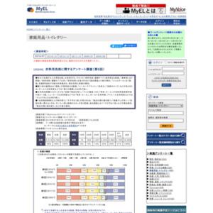 衣料用洗剤に関するアンケート調査(第6回)