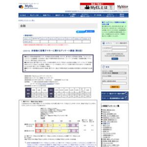 非接触IC型電子マネーに関するアンケート調査(第8回)