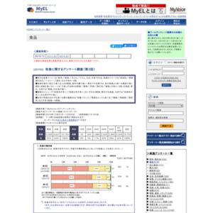 和食に関するアンケート調査(第3回)