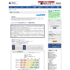 モバイル決済に関するアンケート調査(第4回)