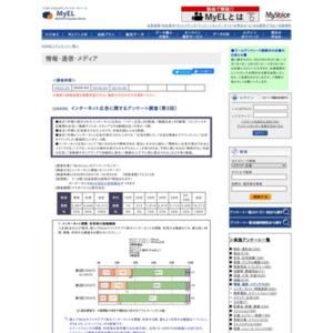 インターネット広告に関するアンケート調査(第3回)