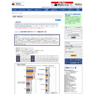 お茶系飲料に関するアンケート調査(第11回)