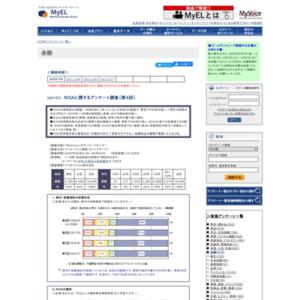 NISAに関するアンケート調査(第4回)