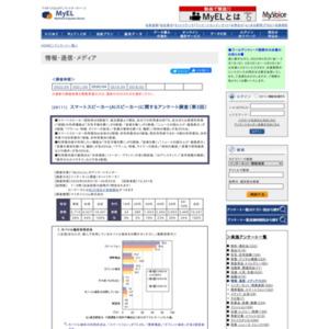 スマートスピーカー(AIスピーカー)に関するアンケート調査(第3回)