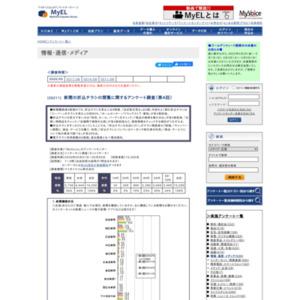 新聞の折込チラシの閲覧に関するアンケート調査(第4回)