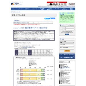ヘルスケア・健康家電に関するアンケート調査