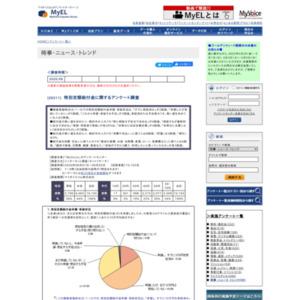 特別定額給付金に関するアンケート調査
