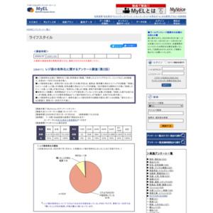レジ袋の有料化に関するアンケート調査(第2回)