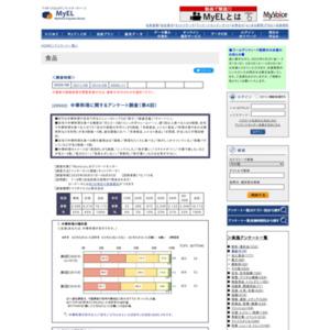 中華料理に関するアンケート調査(第4回)