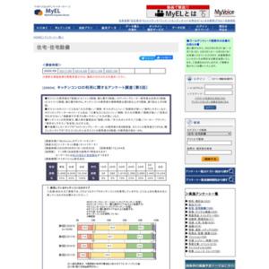 キッチンコンロの利用に関するアンケート調査(第5回)