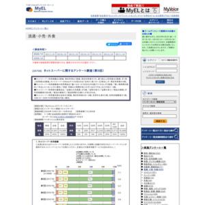 ネットスーパーに関するアンケート調査(第9回)