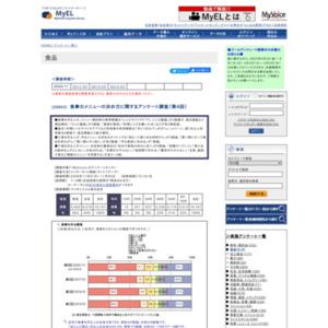 食事のメニューの決め方に関するアンケート調査(第4回)