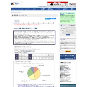 除菌・消毒に関するアンケート調査