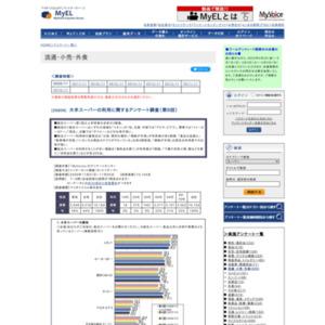 大手スーパーの利用に関するアンケート調査(第9回)