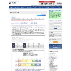 セルフレジの利用に関するアンケート調査(第2回)