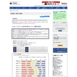 サプリメントの利用に関するアンケート調査(第9回)