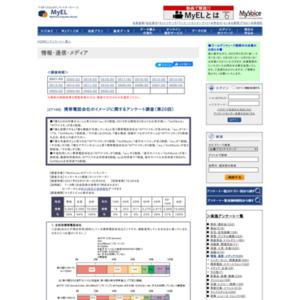 携帯電話会社のイメージに関するアンケート調査(第20回)