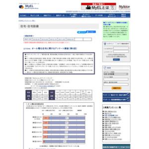 オール電化住宅に関するアンケート調査(第6回)