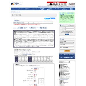 在宅勤務・テレワークに関するアンケート調査(第2回)